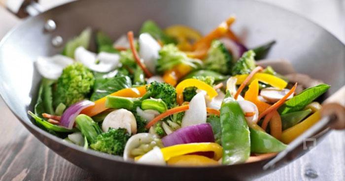 Günlük 2900 Kalorilik Beslenme Planı